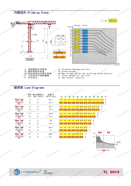 catalogue danh mục của cẩu tháp dầu bằng TL6015-8 Tấn