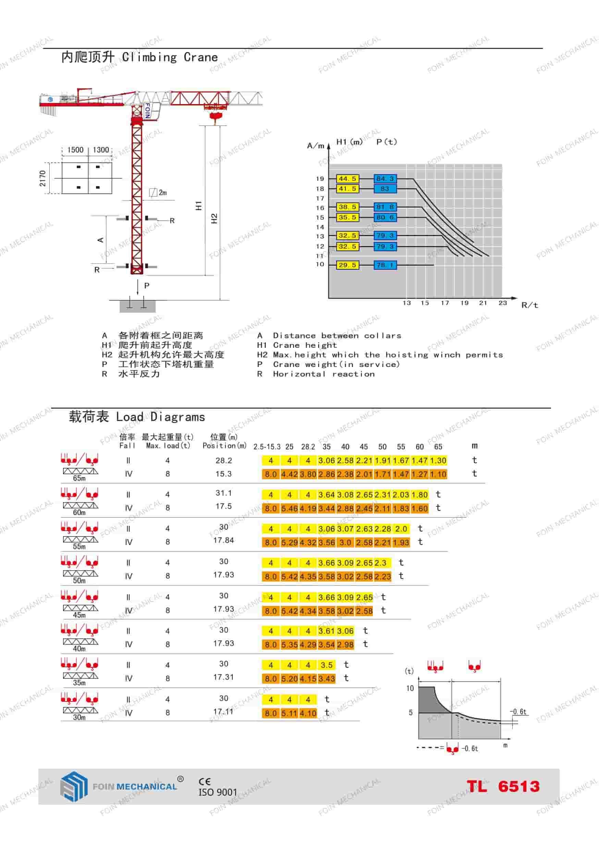 catalogue danh mục của cẩu tháp dầu bằng TL6513-10 Tấn