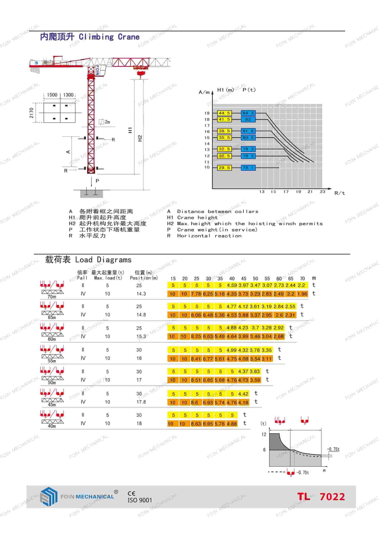 catalogue danh mục của cẩu tháp dầu bằng TL7022-12 Tấn