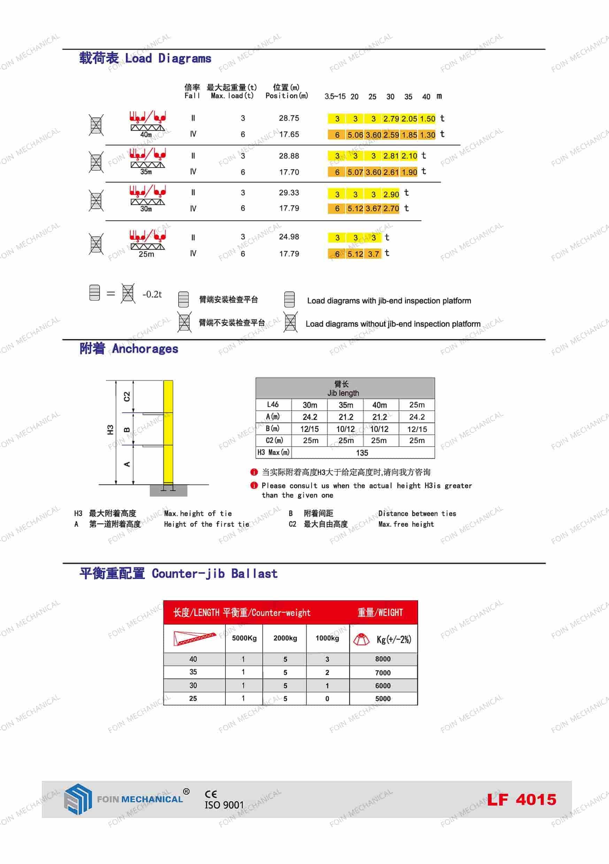 catalogue danh mục của cẩu tháp luffing LF4015-6 Tấn