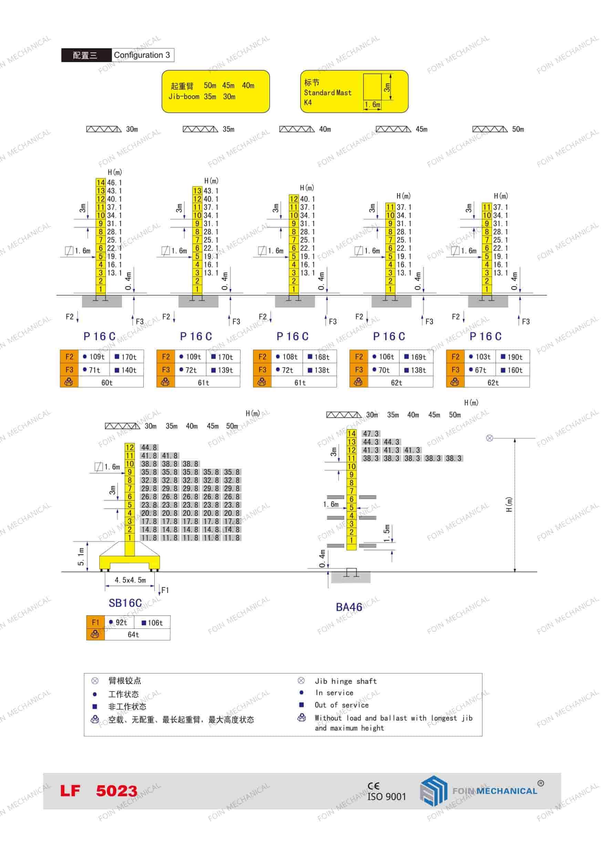 catalogue danh mục của cẩu tháp luffing LF5023-10 Tấn